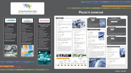 Projets Composites